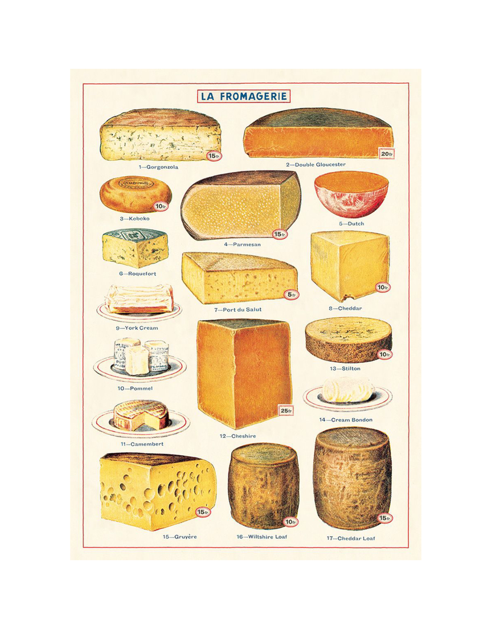 Poster - Cheese