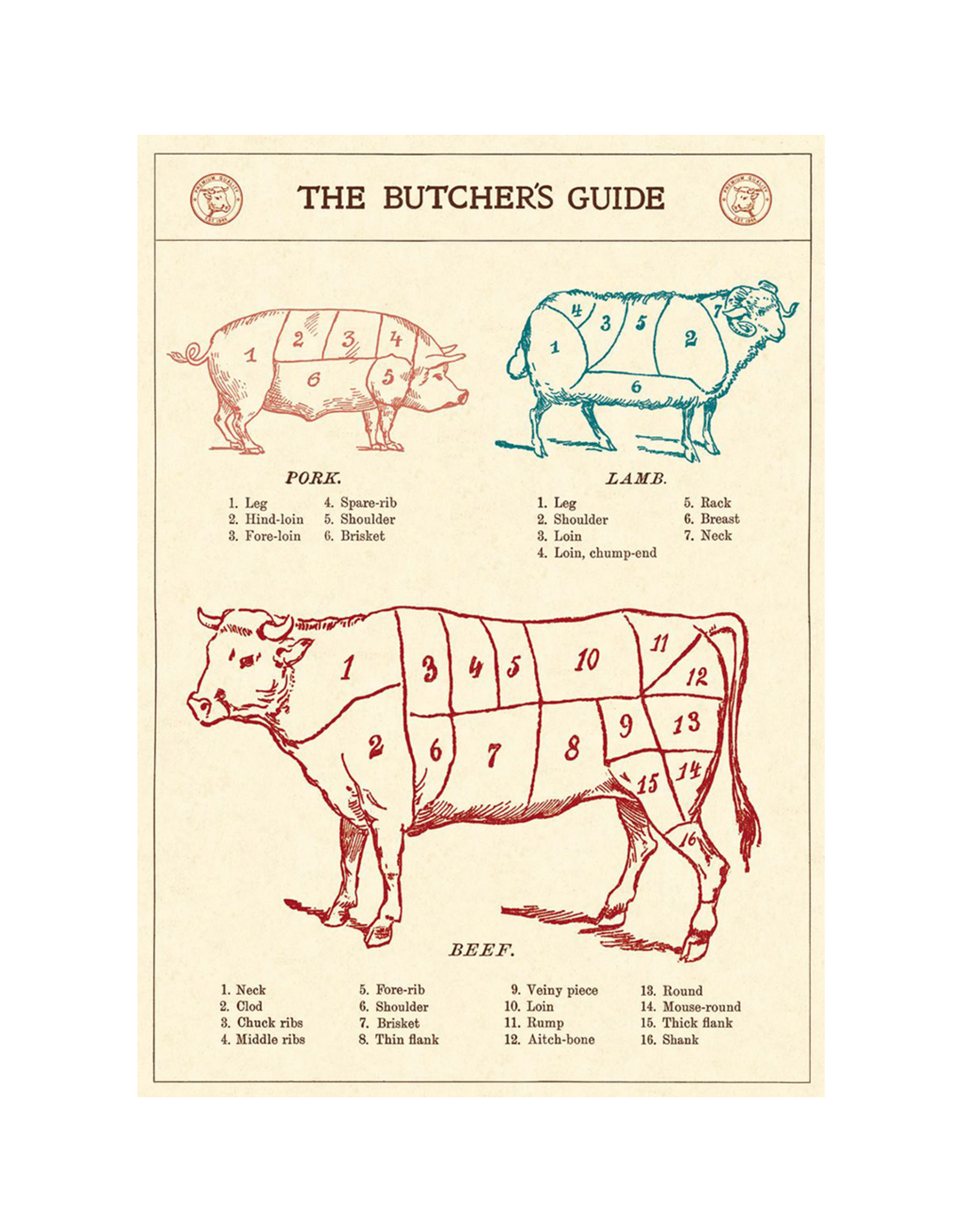 Poster - The Butcher's Guide