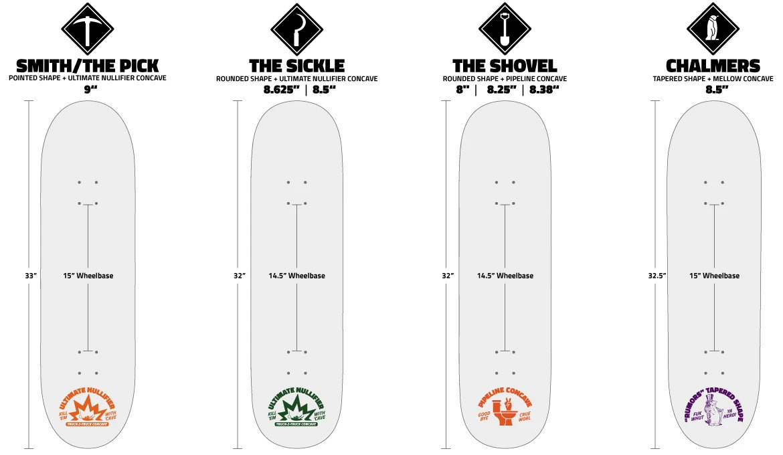 Pylon Skateboards Shape Guide