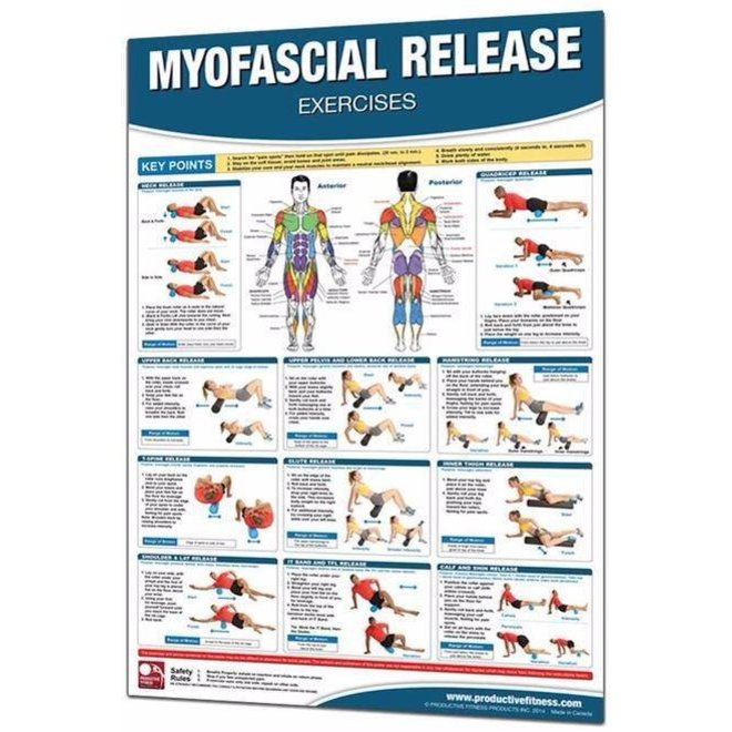 Clinical Poster Myofascial Release