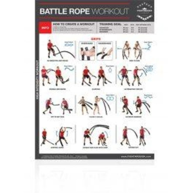 Fighthrough Battlerope Poster