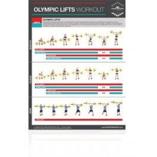 Fighthrough Fitness Poster Olympic Lifting Set