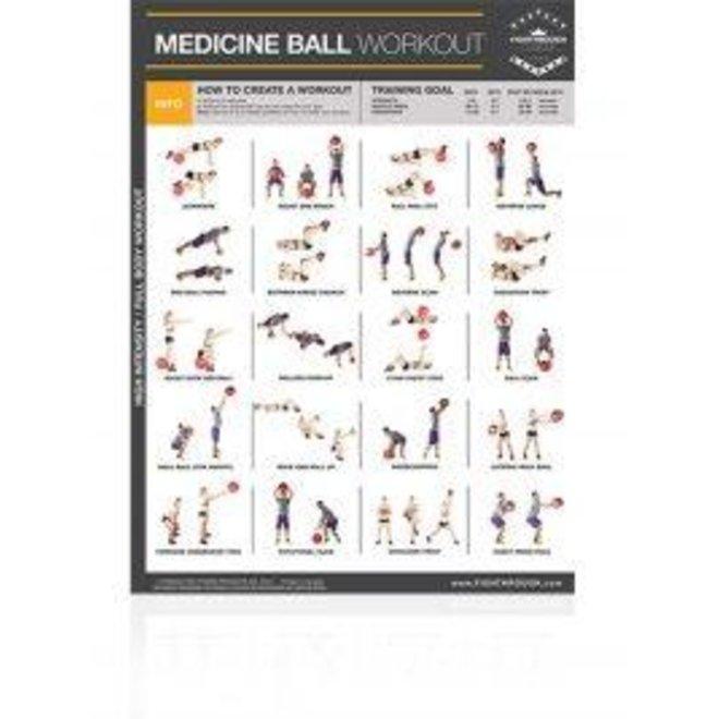 Fightthrough Medicine Ball Series