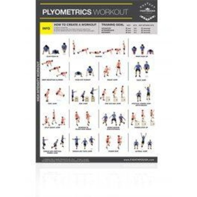 Fighthrough Fitness Poster Plyometrics