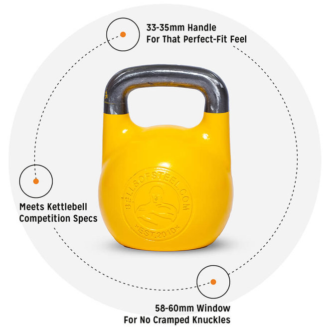 Perfect Pro Grade Kettlebell – 8 to 32kg