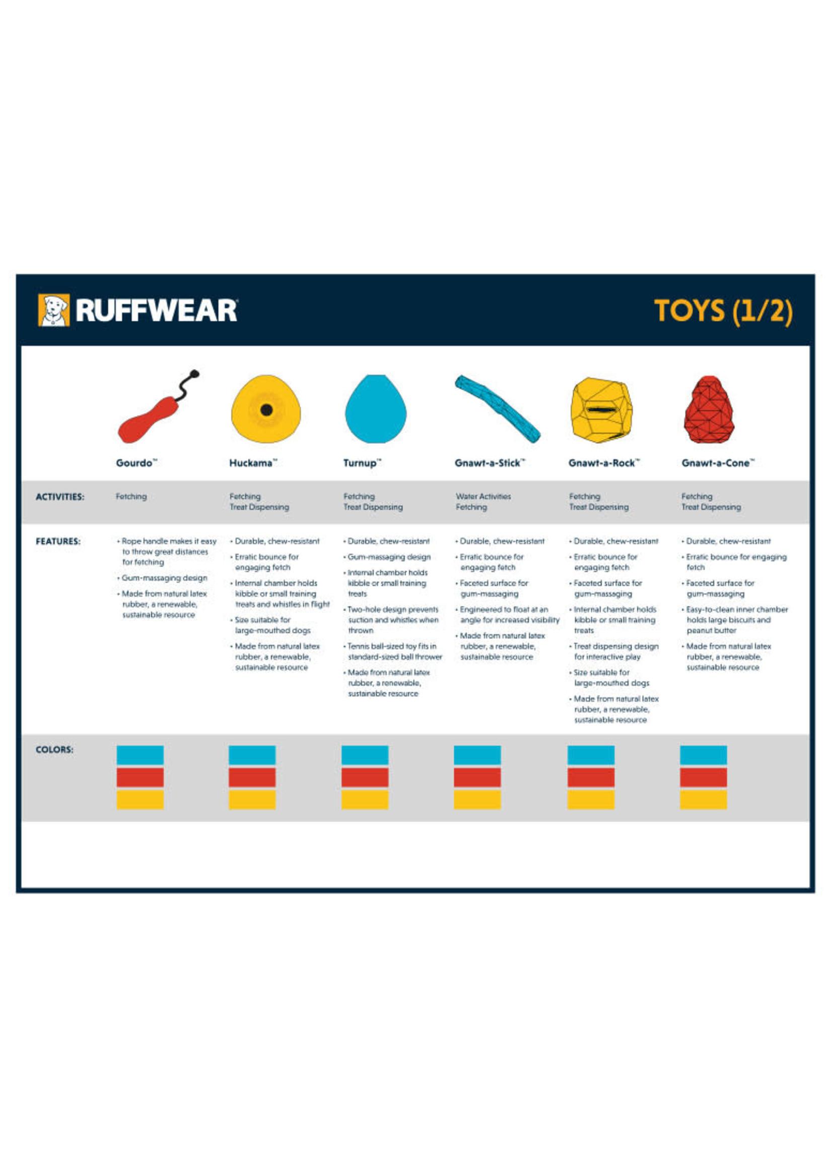 Ruffwear RW Gnawt A Cone Blue