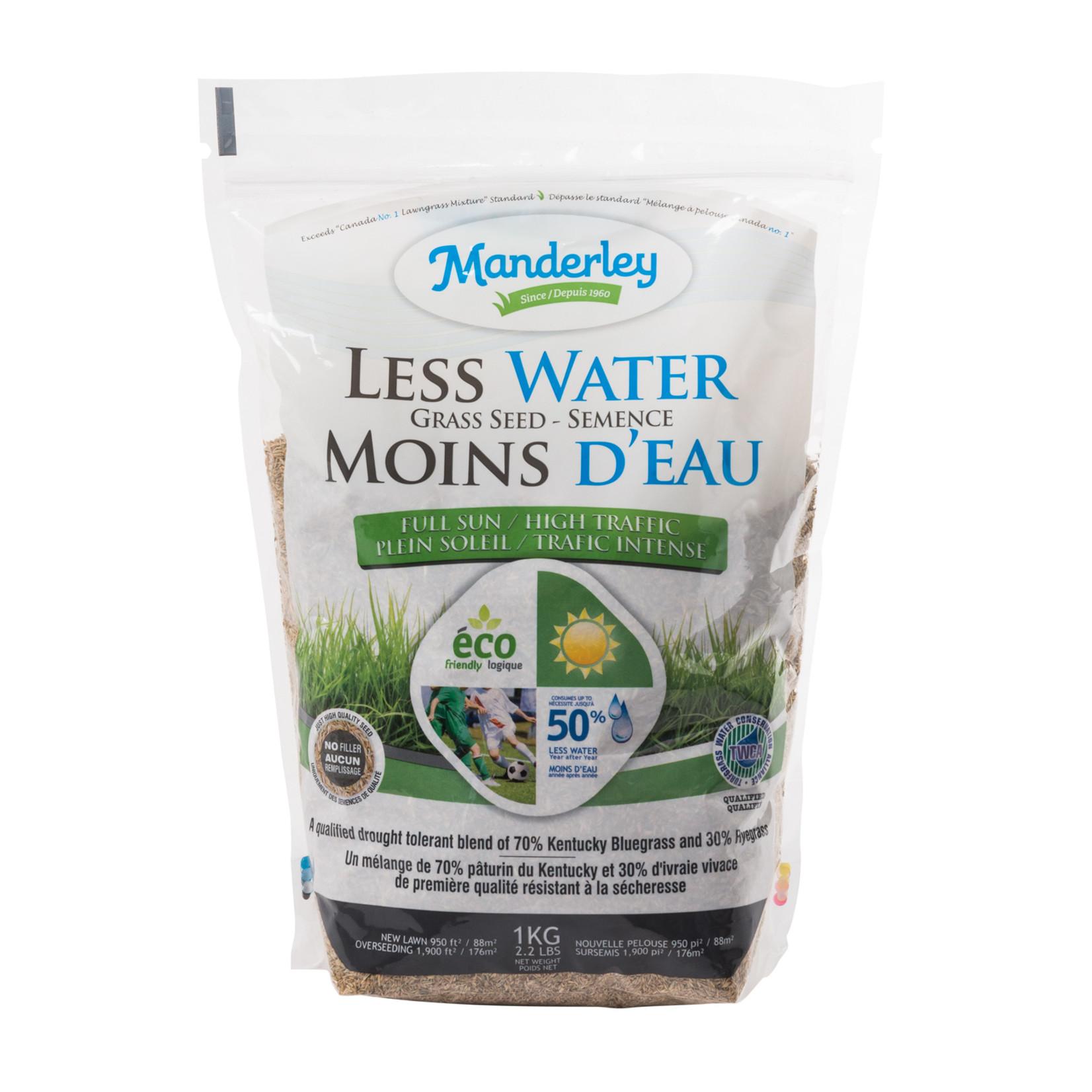 Manderley Semence Moins d'eau Kentucky (1kg)