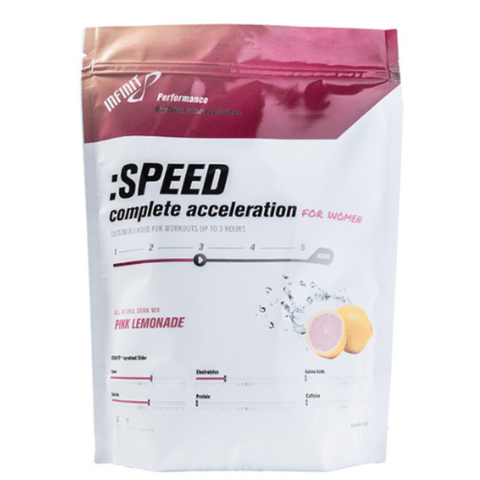 INFINIT NUTRITION LLC SPEED for women Pink Lemonade 22