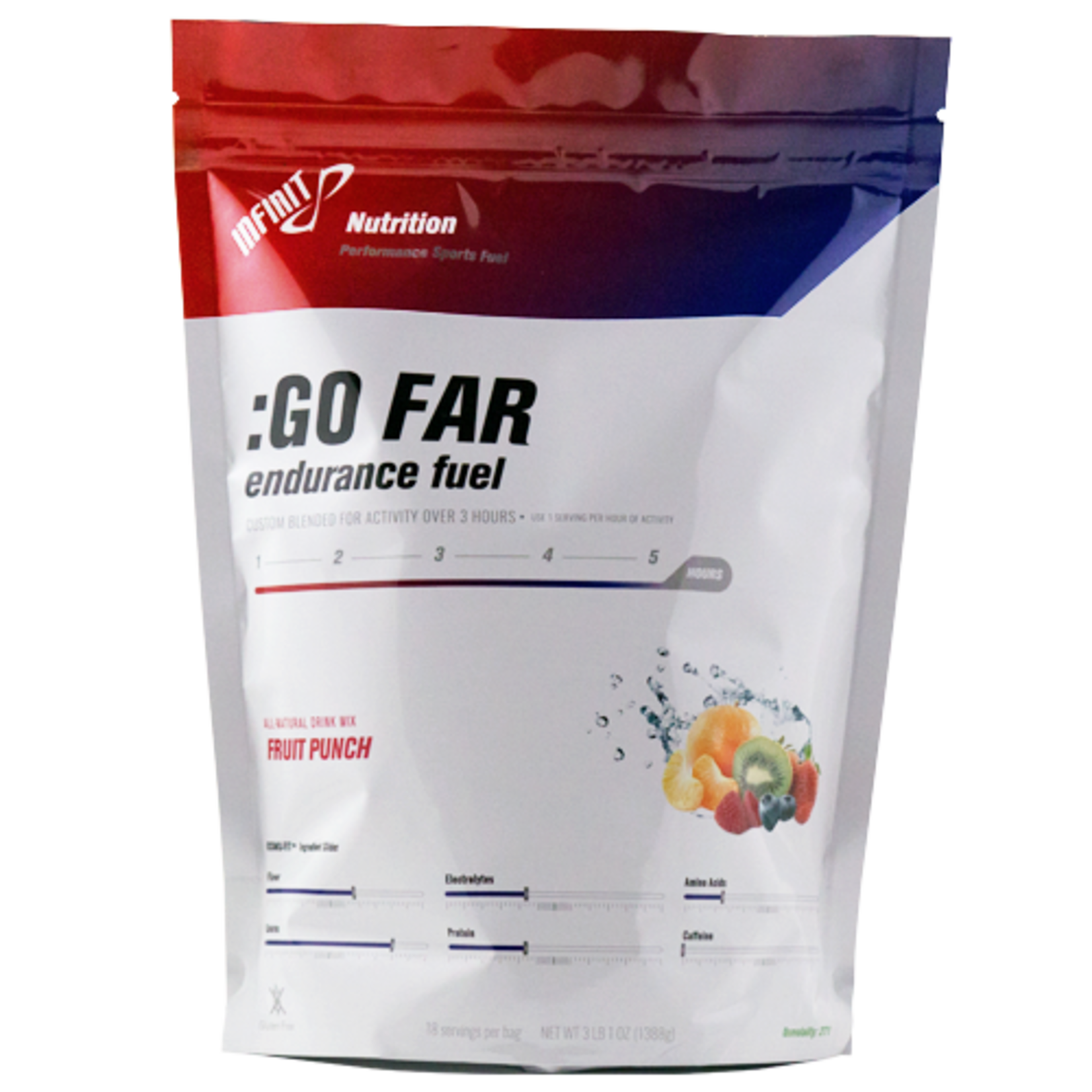 INFINIT NUTRITION LLC Go Far Endurance Fuel Fruit Punch