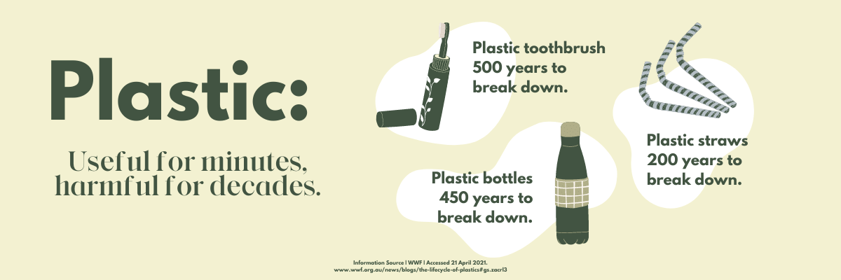 Reducing Plastic Use - Replenish Refillery and Gift