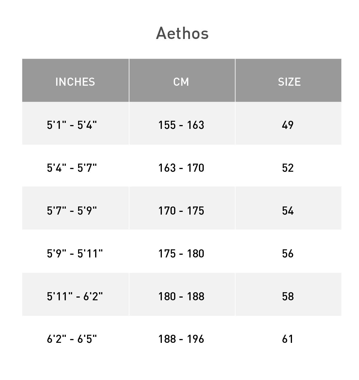 AETHOS EXPERT-4