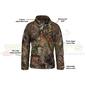 Shield Series Blocker Outdoors Drencher Jacket W/Hood MO Country - MEDIUM