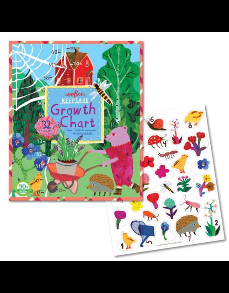 Eeboo Growth Chart - Making the Garden