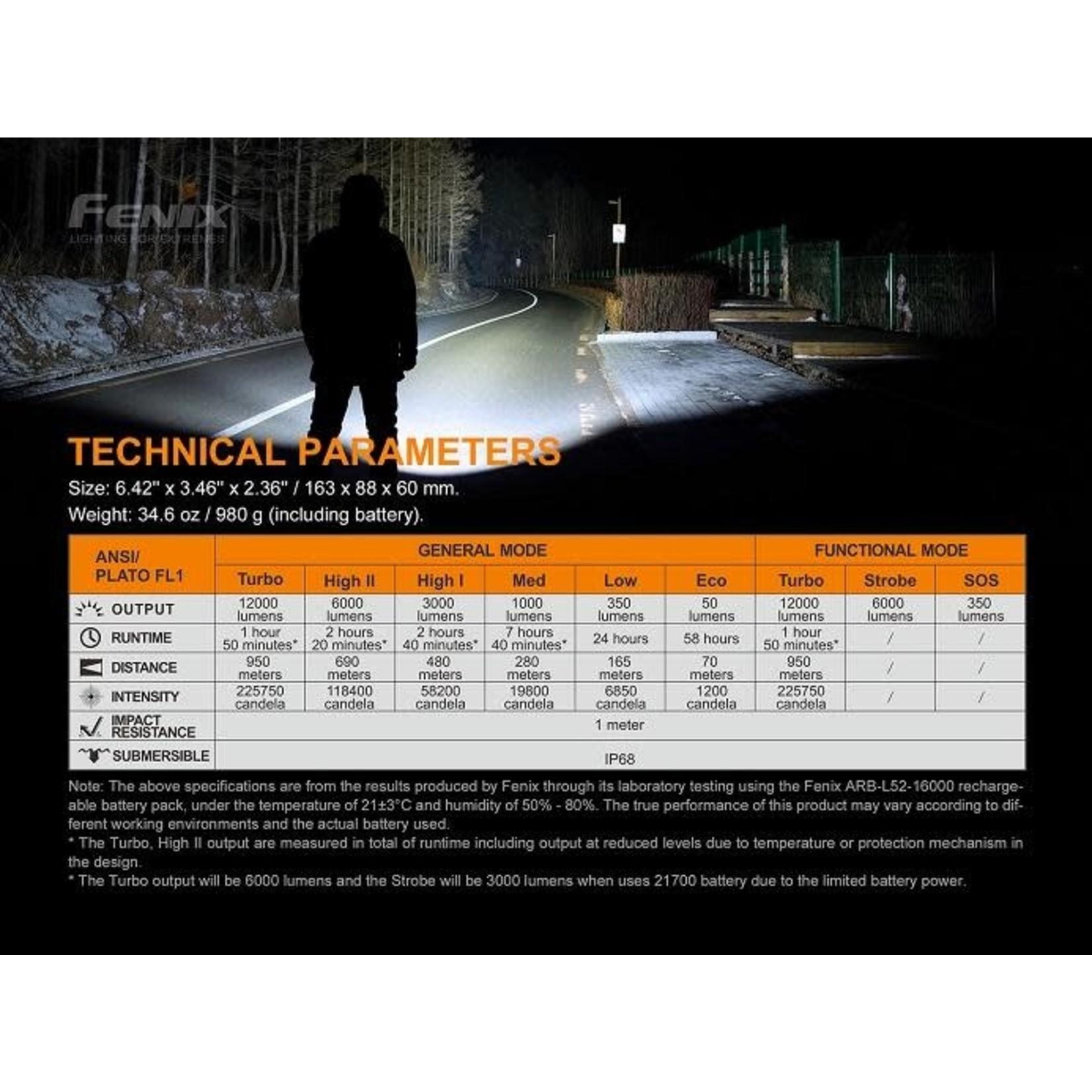 Fenix Fenix LR50R Multifunctional  Searching Flashlight
