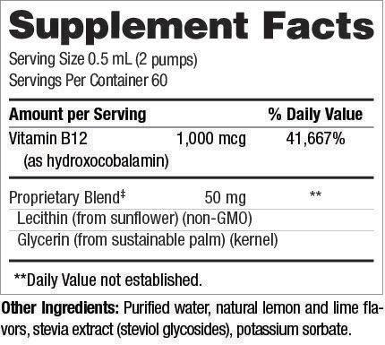 Biomed---------- HYDROXY B12 SPRAY (NUMEDICA)