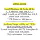 Harness Lead Harness Lead (M/L)