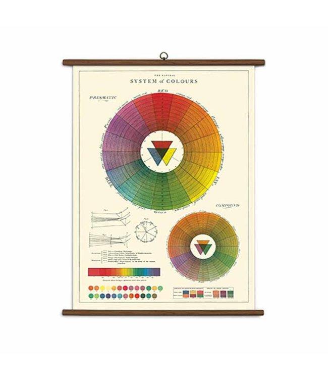 Chart, Colour Wheel