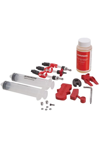 SRAM, Standard, Bleed kit