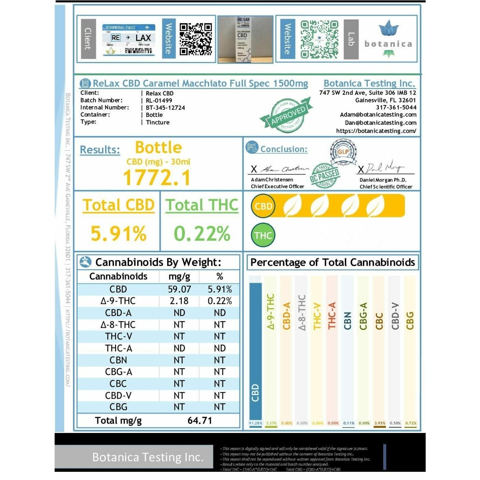 RE-LAX CBD RLX CBD Caramel Macchiato Tincture