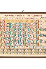 Cavallini Papers Cavallini Papers Periodic Table School Chart