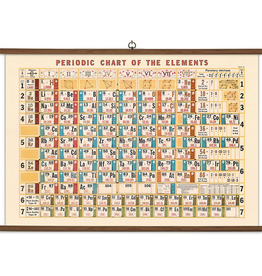 Cavallini Papers Periodic Table School Chart