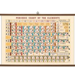 Cavallini Papers Periodic Table School Chart