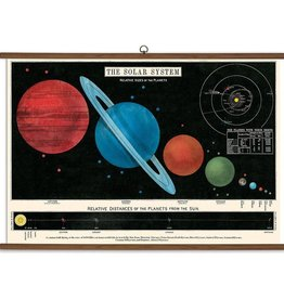 Cavallini Papers Solar System School Chart