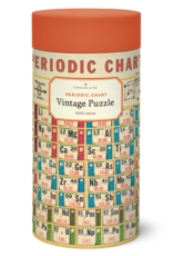 Cavallini Papers Cavallini Papers Periodic Table Puzzle