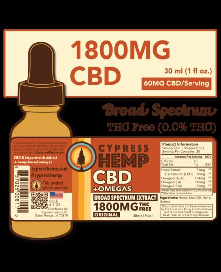 Cypress Hemp CBD + OMEGAS™  Oils - 1800mg