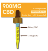 Cypress Hemp Cypress Hemp Broad Spectrum CBD + OMEGAS™ Oils - 900mg
