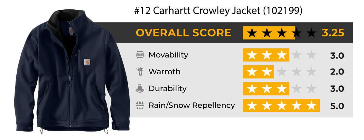 Carhartt Crowley Jacket 102199