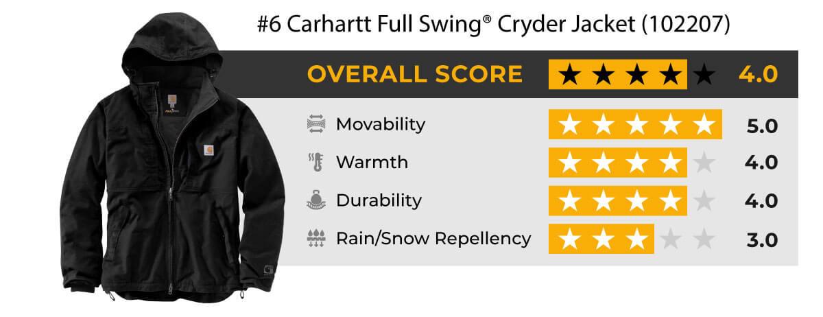 Carhartt Full Swing Cryder Jacket 102207