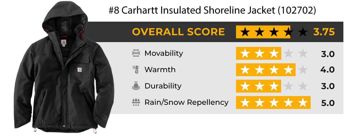 Carhartt Insulated Shoreline Jacket 102702