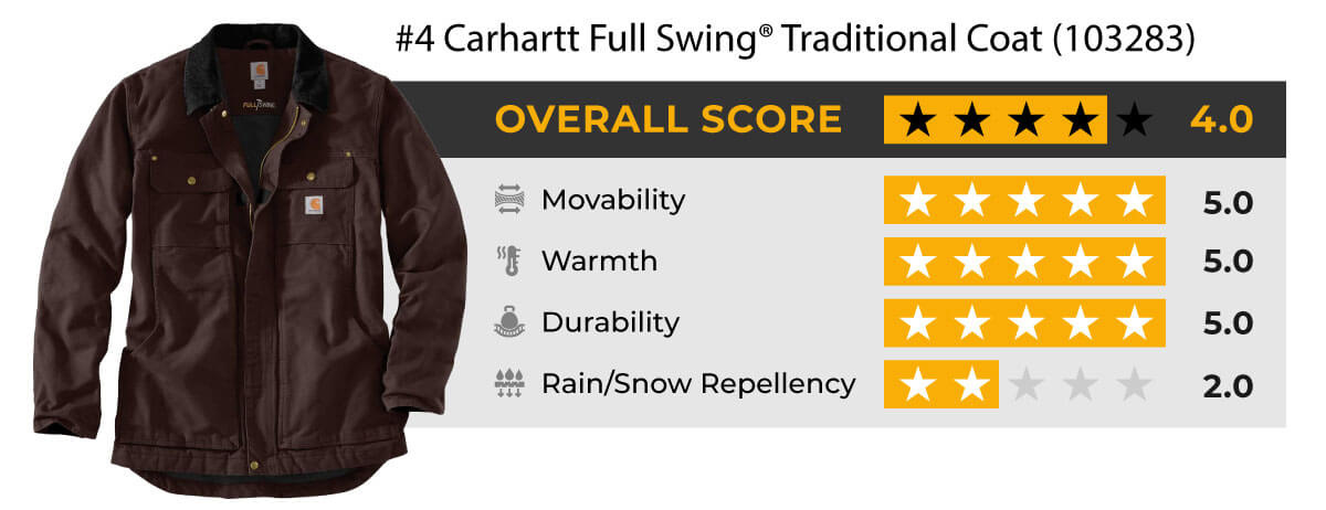 Carhartt Full Swing Traditional Coat 103283