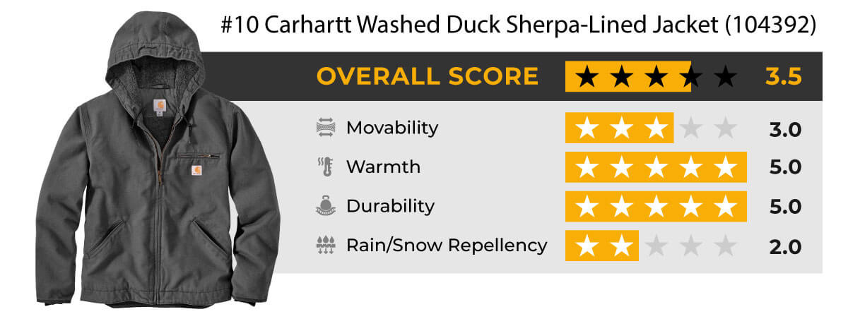Carhartt Washed Duck Sherpa-Lined Jacket 104392
