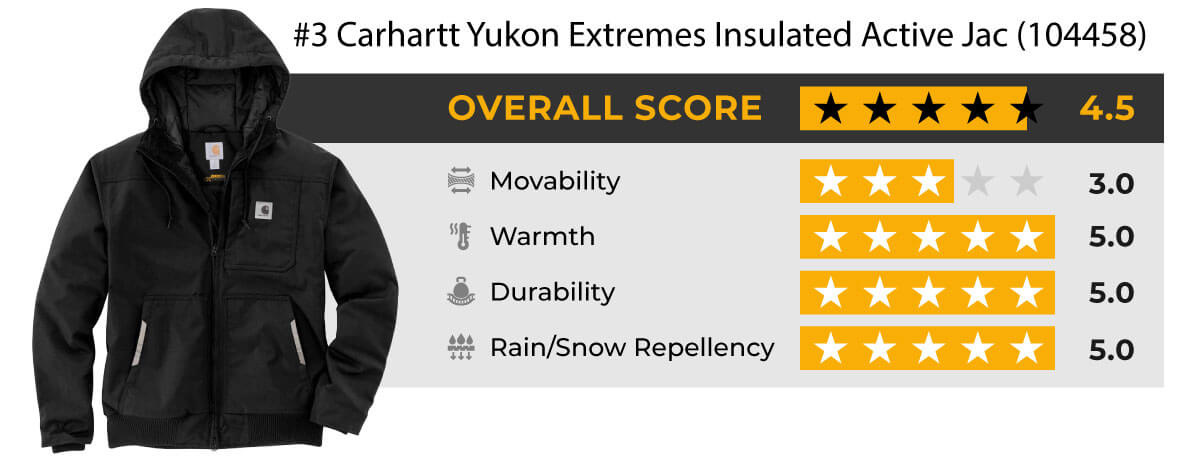 Carhartt Yukon Extremes Insulated Active Jac 104458