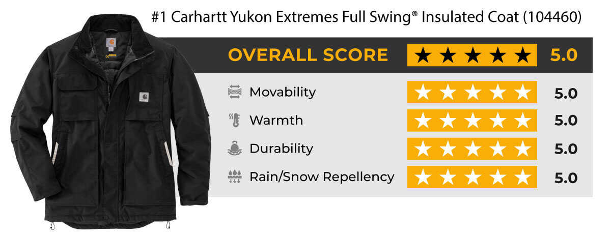Carhartt Yukon Extremes Full Swing Insulated Coat 104460