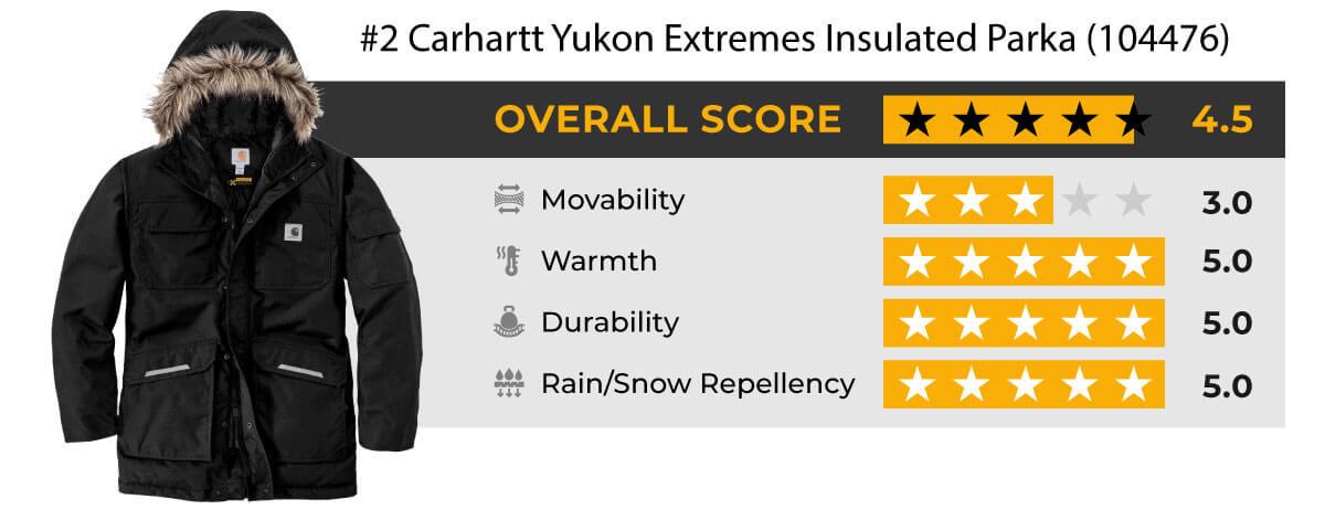Carhartt Yukon Extremes Insulated Parka
