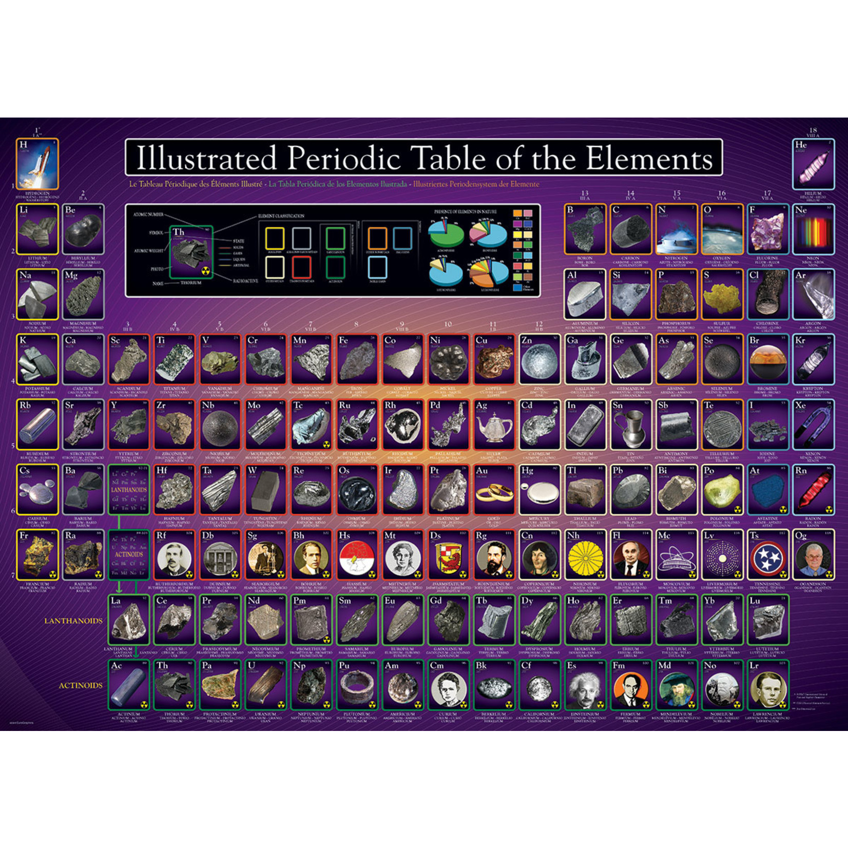 EuroGraphics Puzzles Illustrated Periodic Table 1000pc