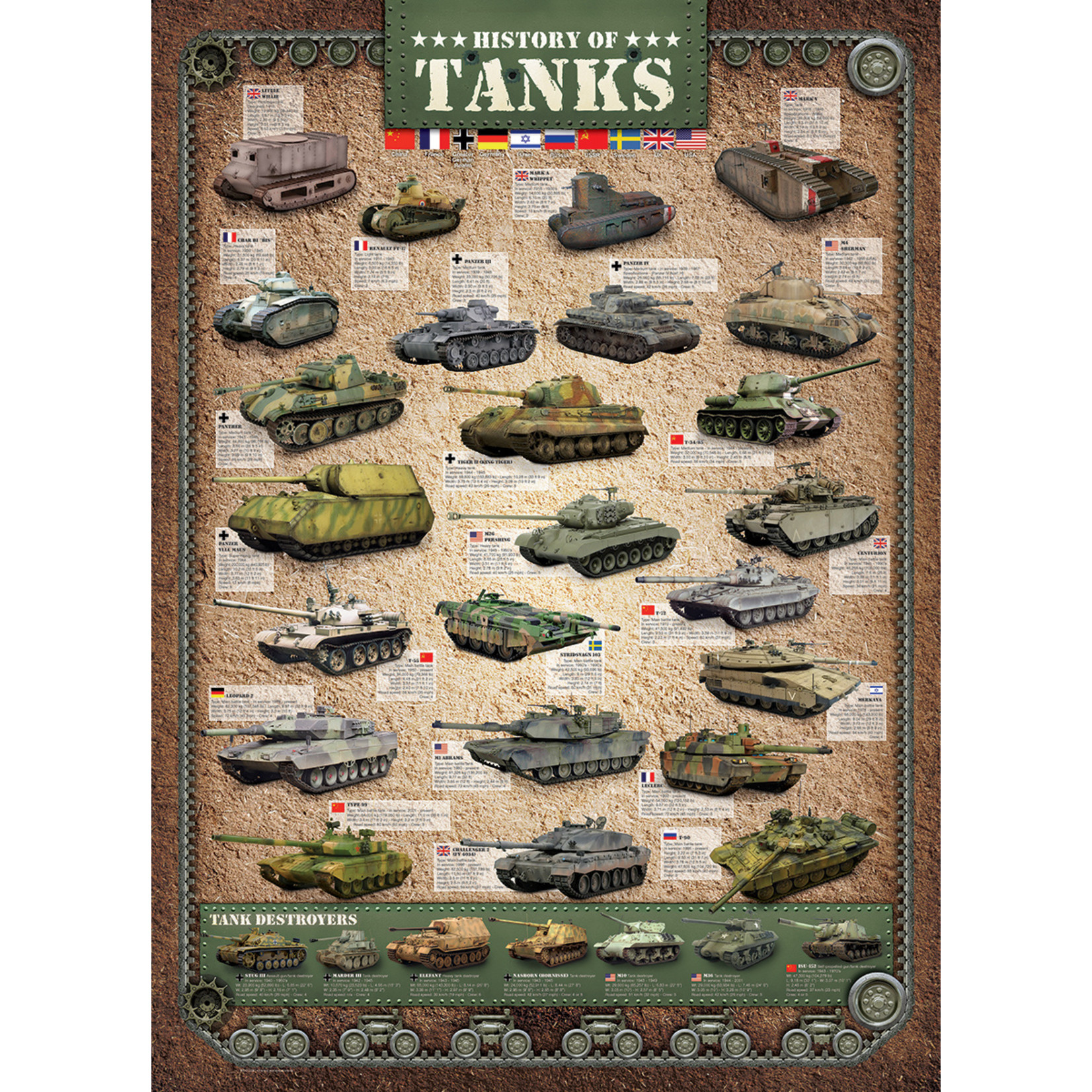 EuroGraphics Puzzles History of Tanks 1000pc