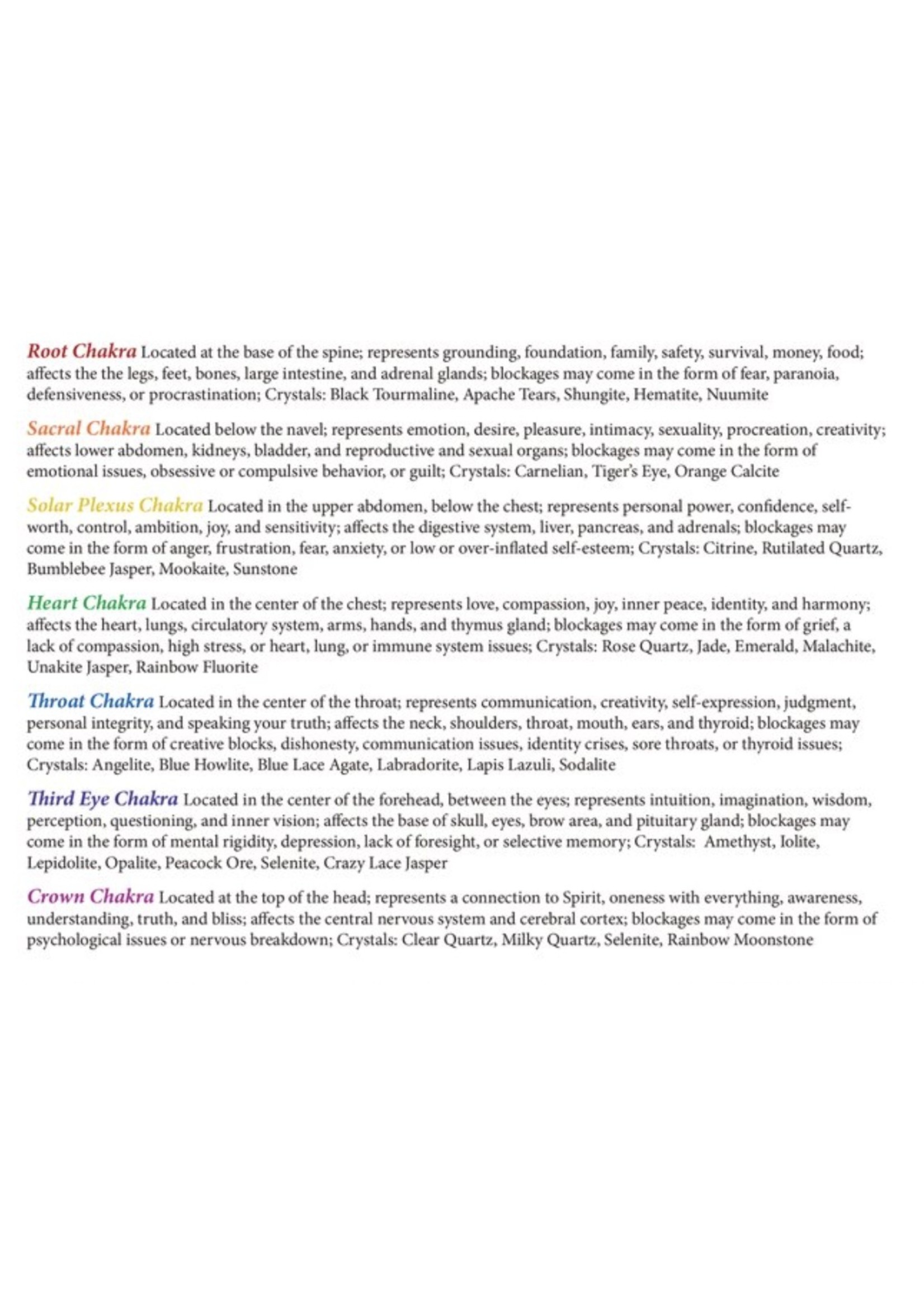 Guide to Chakras Postcards - Box of 1000