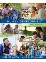 FCS291 HUMAN DEVELOPMENT