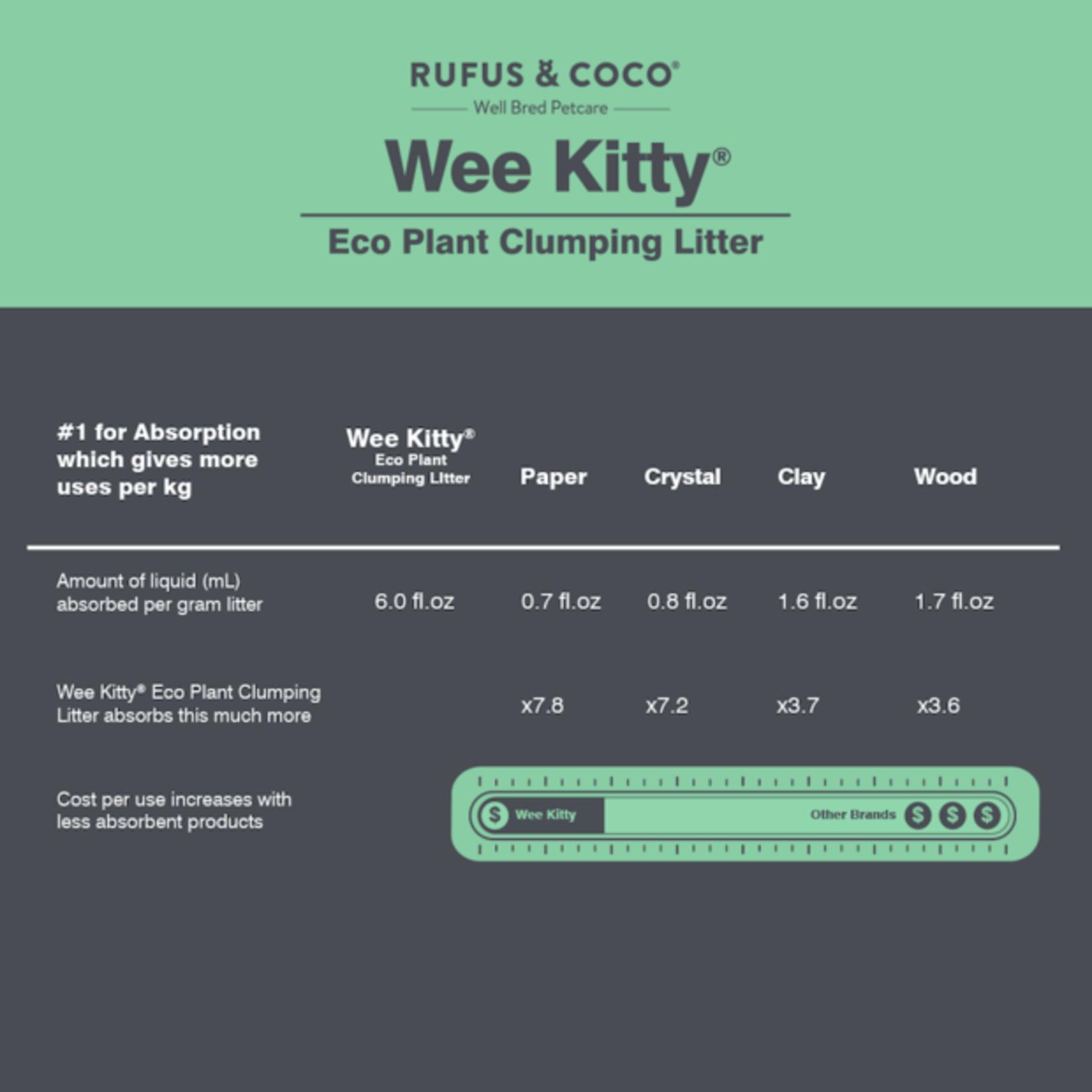 Rufus & Coco Soybean Fibers Cat Litter - Clumping - Rufus & Coco 4kg