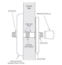 HAPPY WANDERER HAPPY WANDERER THRU-VAN-WALL COAX CABLE CONNECTION. HW019