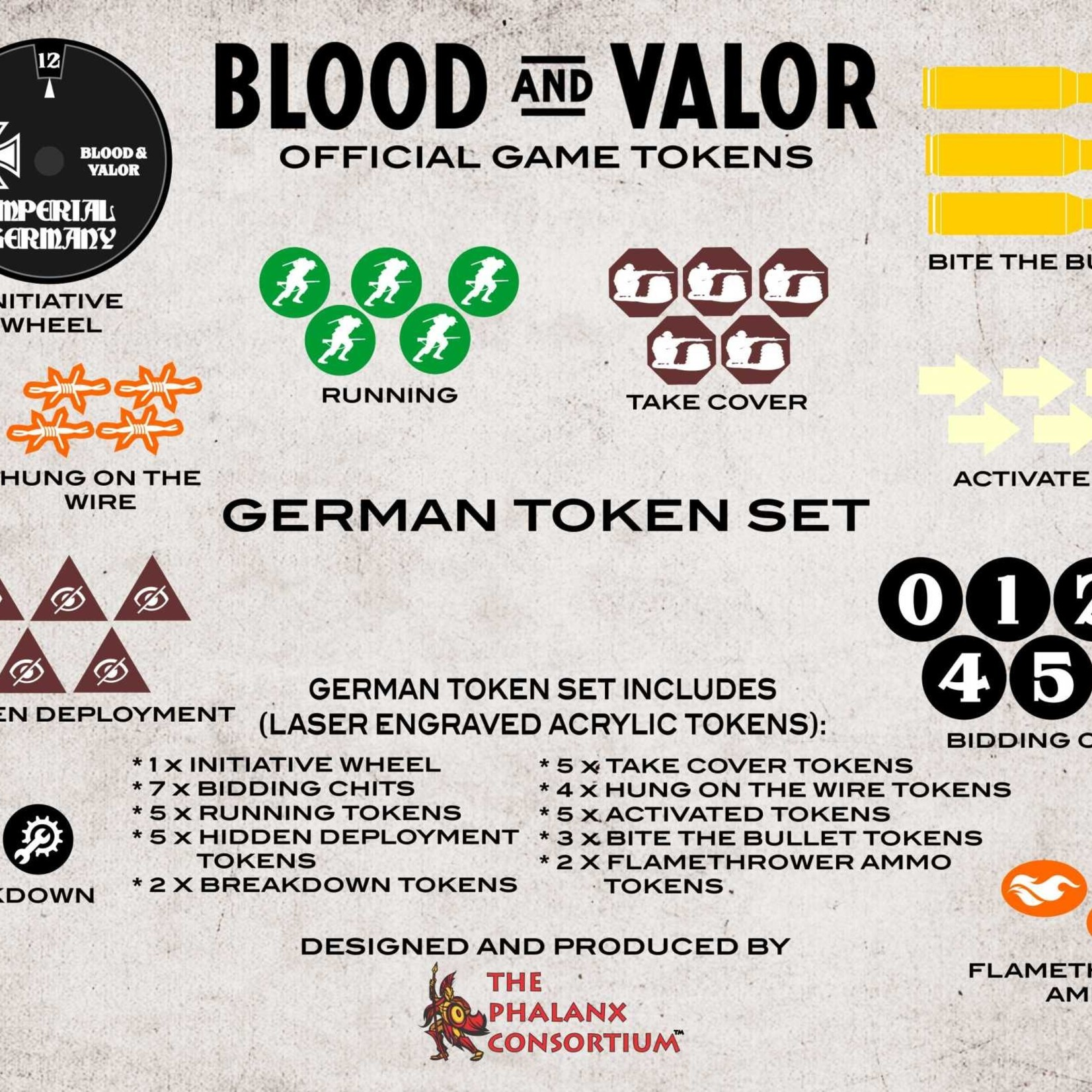 Blood and Valor German Wheel/Token Set