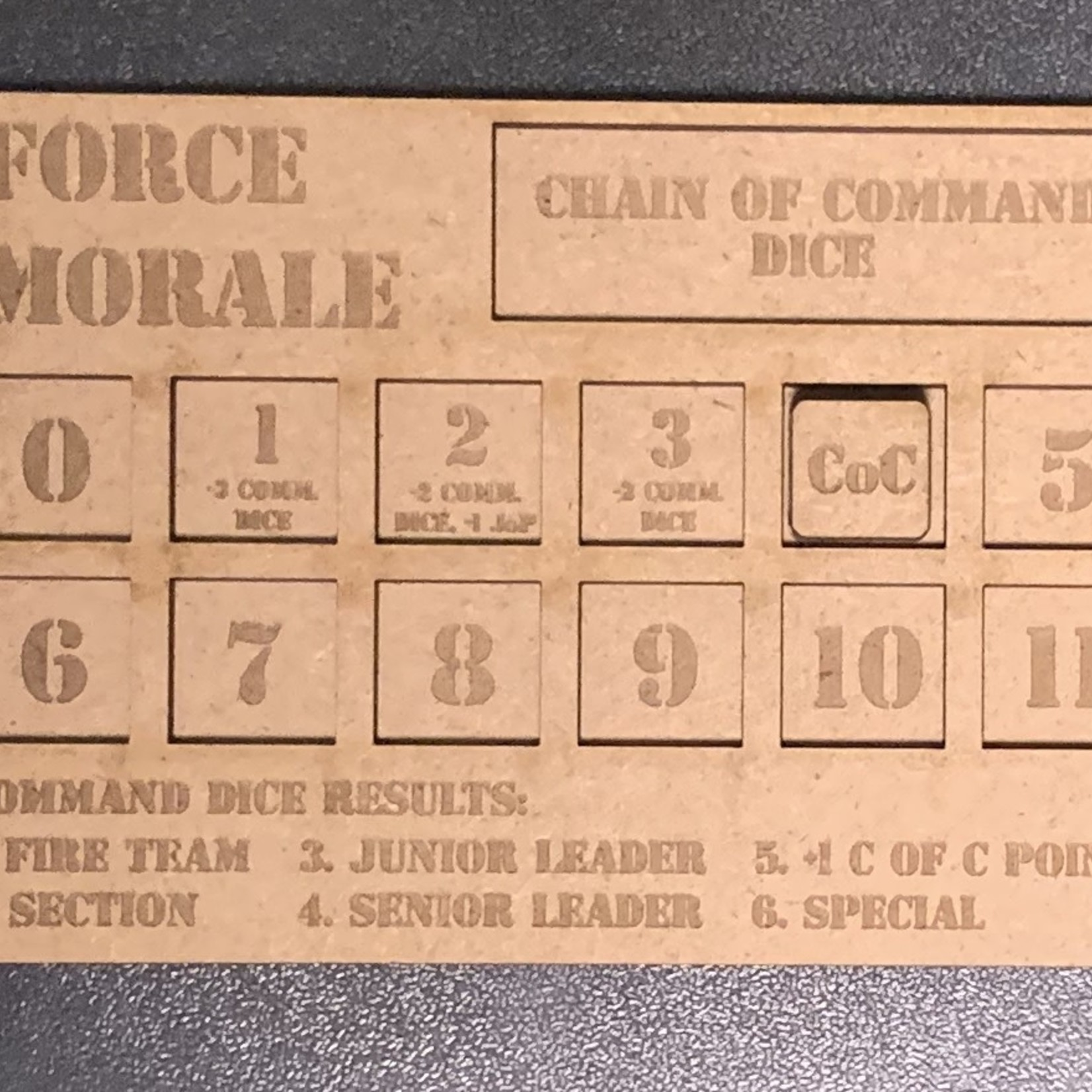 Chain of Command Generic