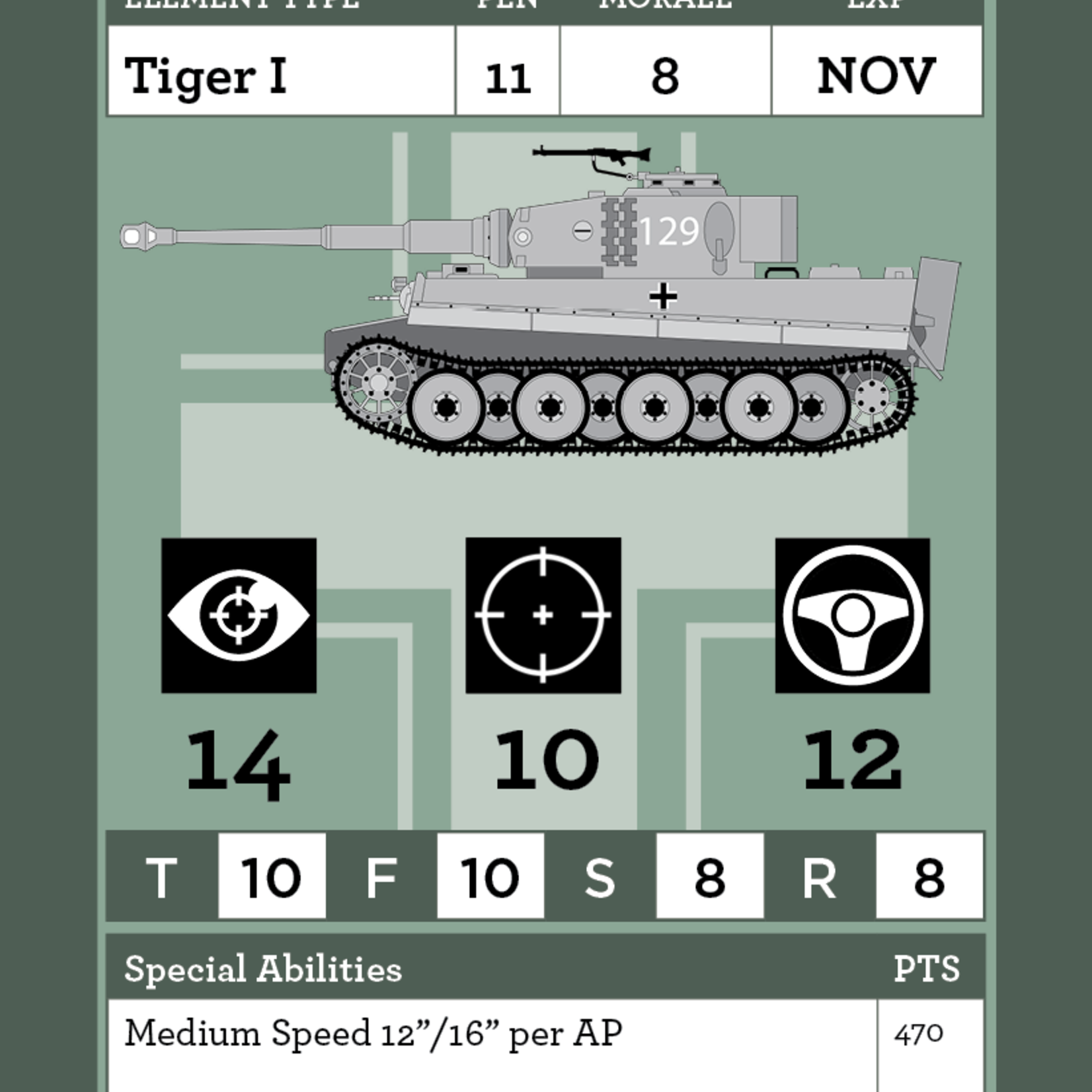 ULTRACOMBAT Normandy Axis Vehicle Deck
