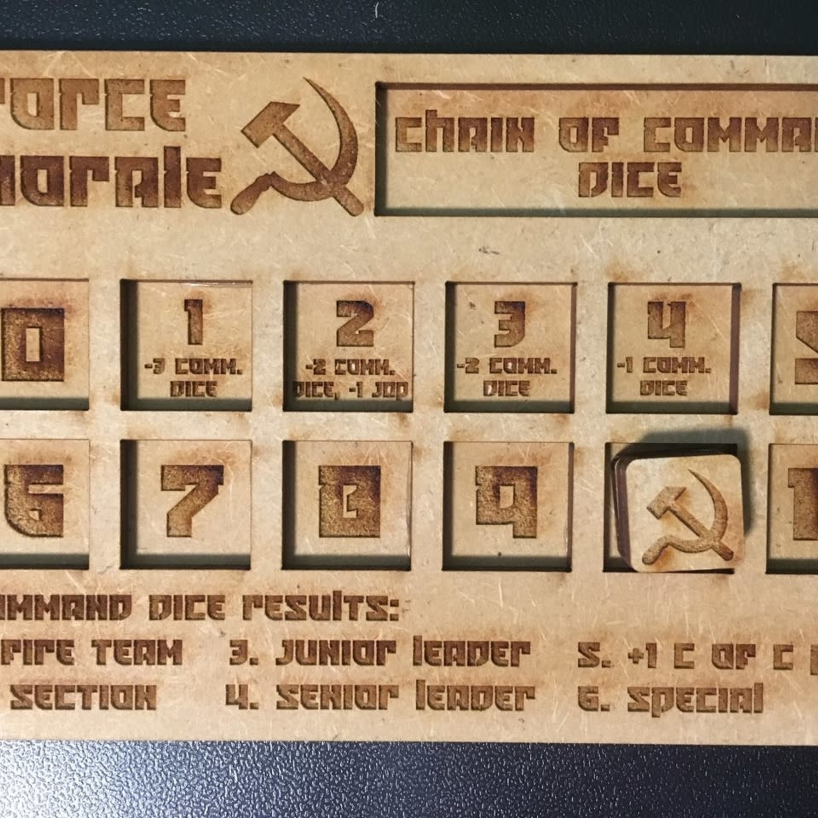 Chain Of Command Soviet Army